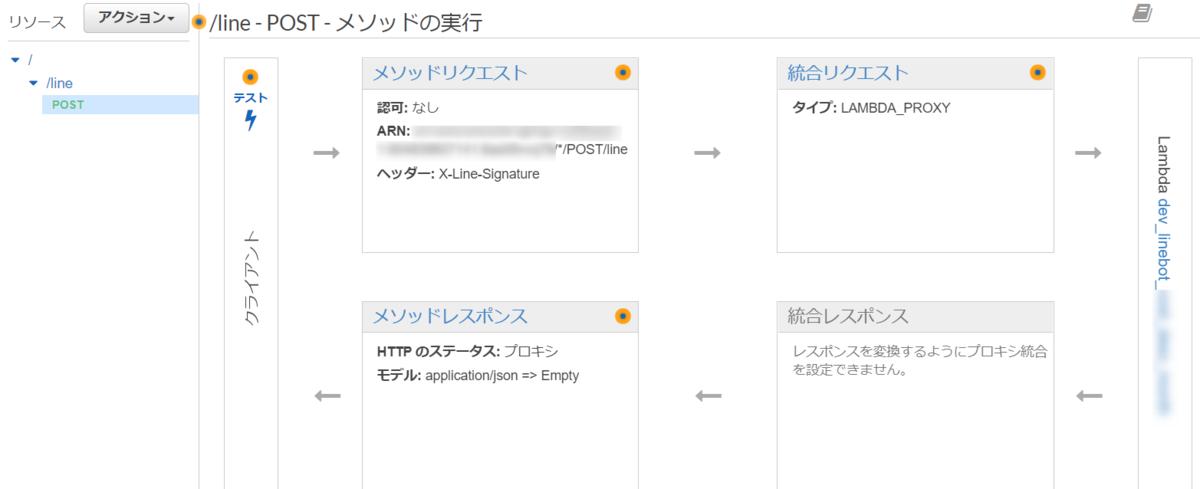 f:id:ykoomaru:20210107230652p:plain