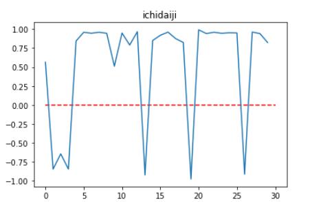 f:id:ykoomaru:20210607162603p:plain