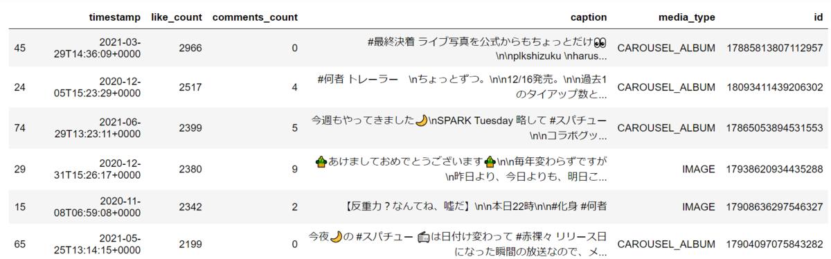 f:id:ykoomaru:20210708223711p:plain