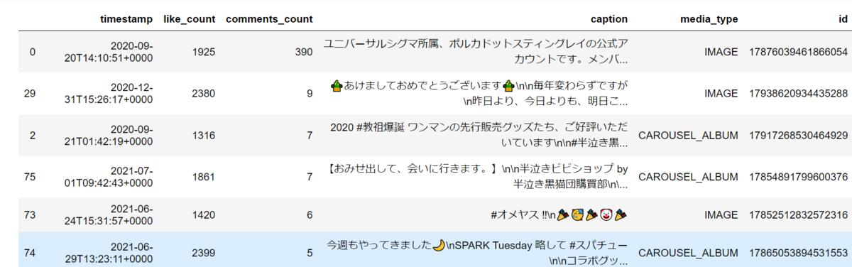 f:id:ykoomaru:20210708223753p:plain