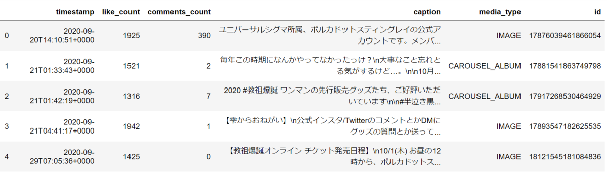 f:id:ykoomaru:20210708224132p:plain