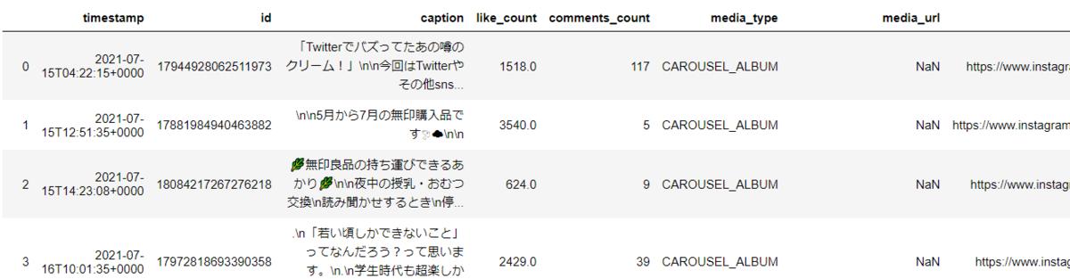 f:id:ykoomaru:20210720222128p:plain