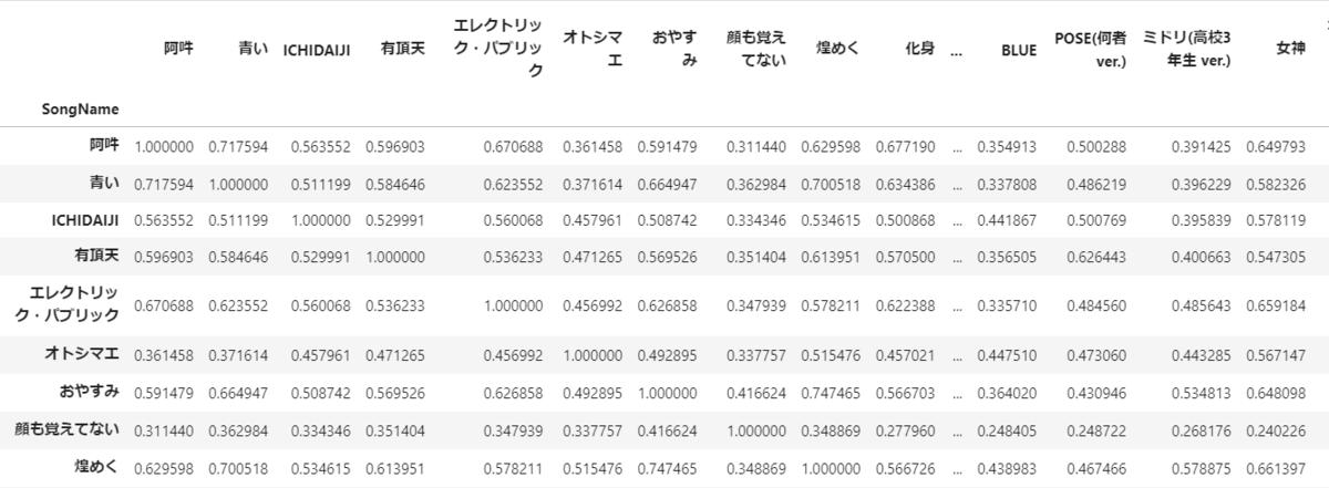 f:id:ykoomaru:20211003223003p:plain