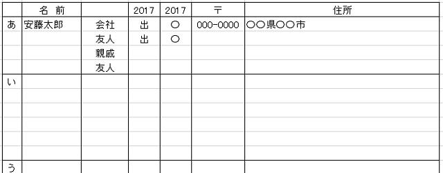 f:id:ykr58:20170124153517p:plain