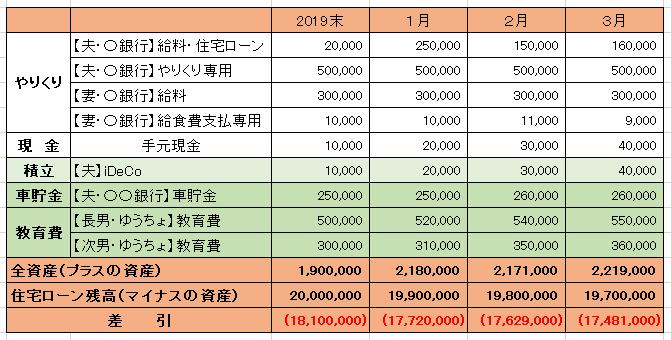 f:id:ykr58:20200213140002p:plain