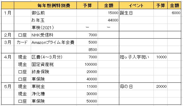 f:id:ykr58:20200213144847p:plain