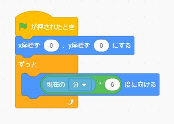 図6:「ながいはり(ふん)」ブロック コード
