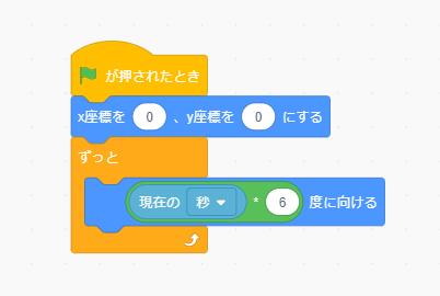 図7:「びょうしん」ブロック コード