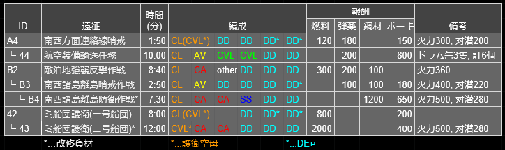 f:id:yktd708:20190829225425p:plain