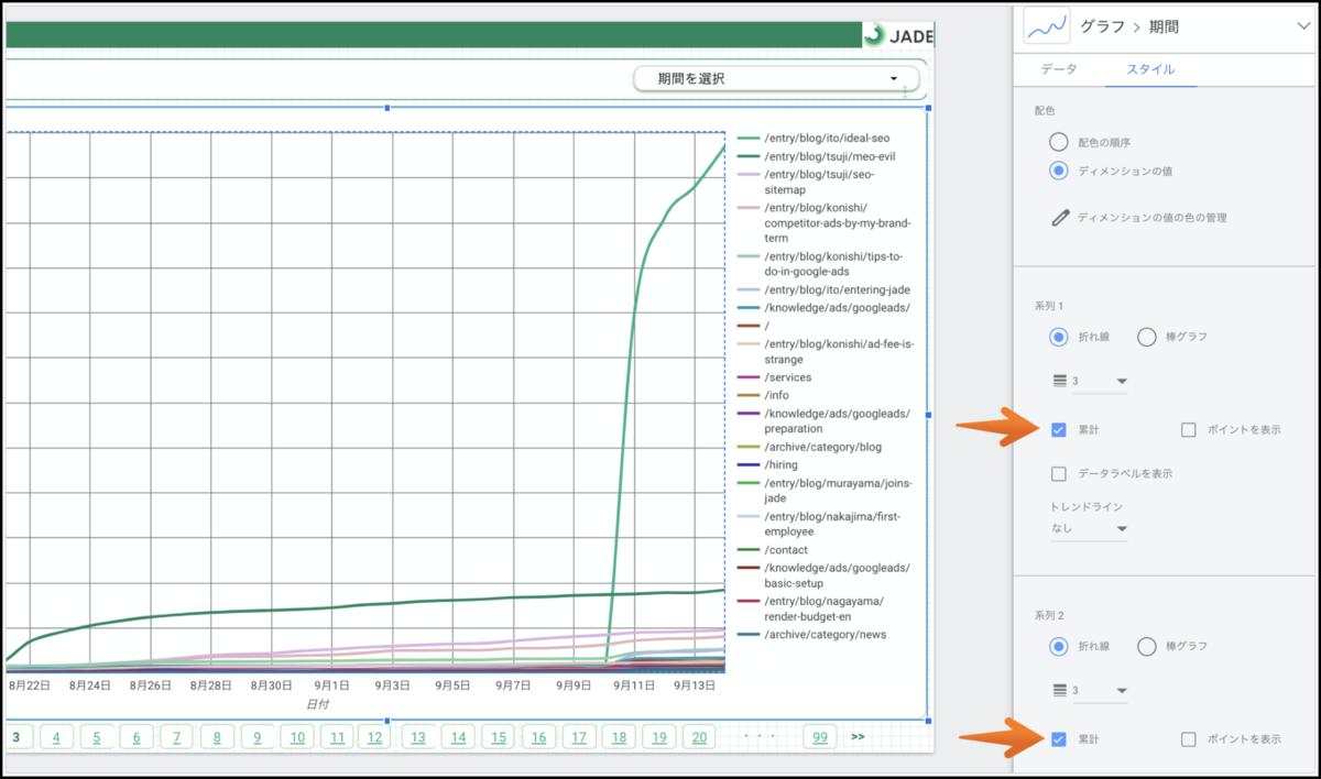 Googleデータポータルで色分けした内部ディメンションのそれぞれの系列を累計へ