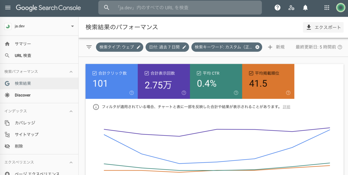 Search Console 検索パフォーマンス レポートの画面キャプチャ3