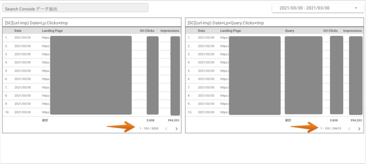 Search Console API を利用してエクスポートするデータのレコード上限キャプチャ2