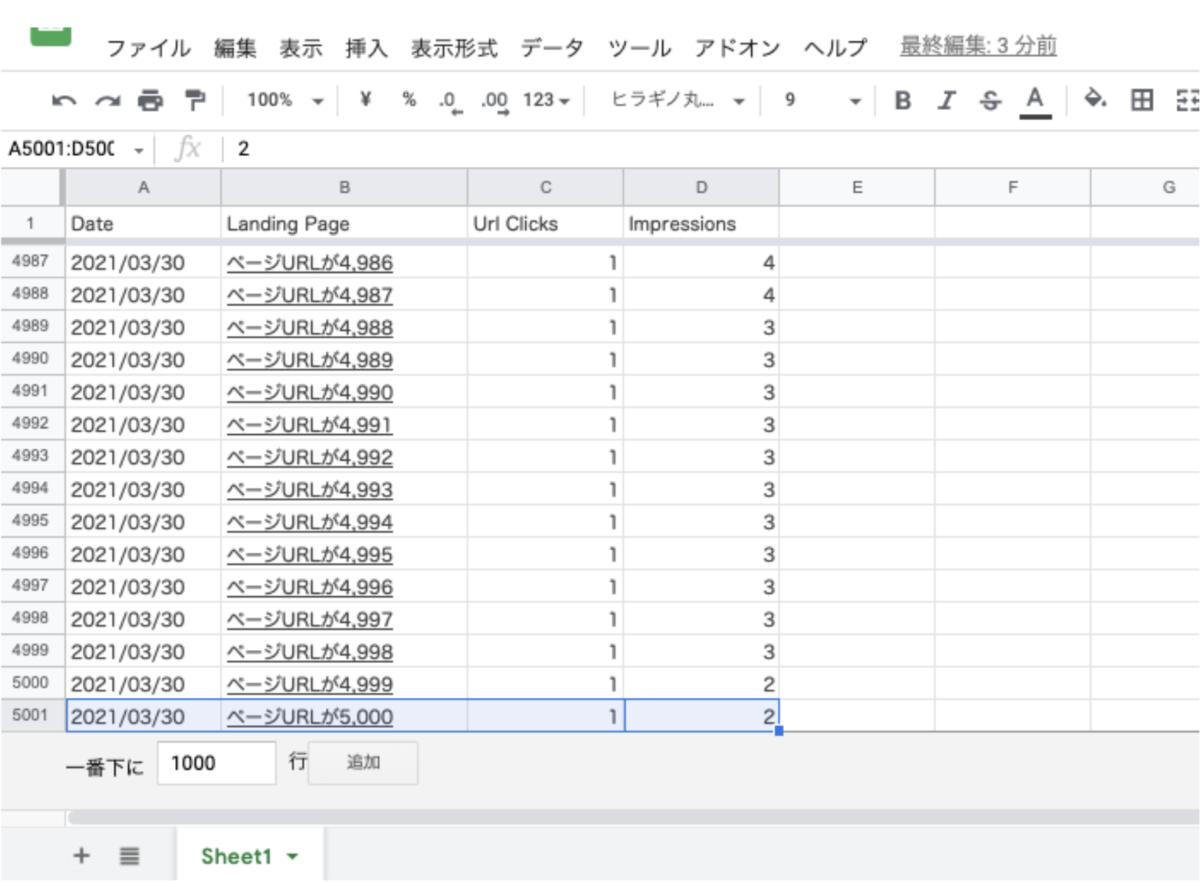 Search Console UI 画面からエクスポートするデータのレコード上限キャプチャ3