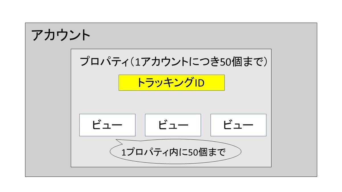 f:id:ym_z:20200401002950j:plain