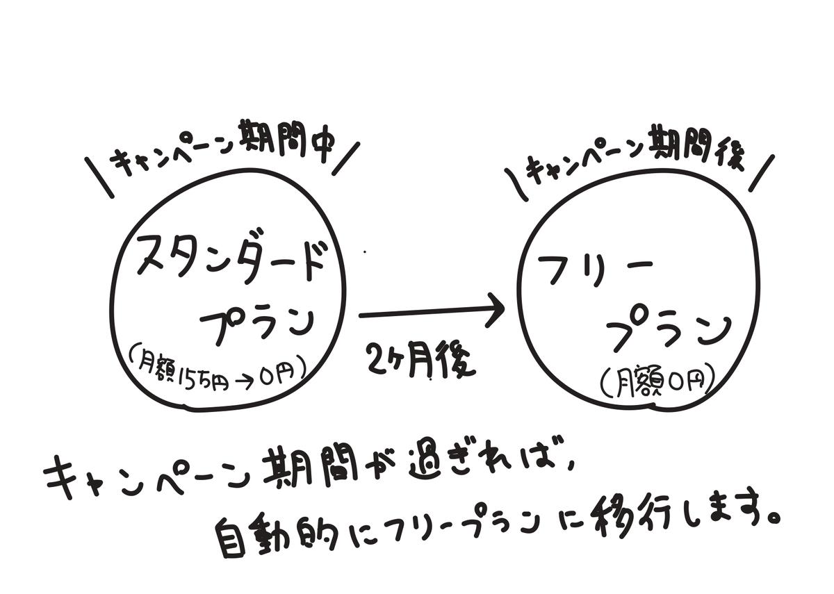f:id:ym_z:20201008214039j:plain