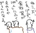 [ようせい][くま絵][ねこ絵]想像で語るハイカー100人オフ