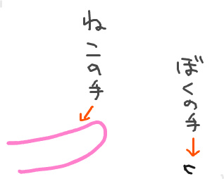 [ようせい][ねこ絵]