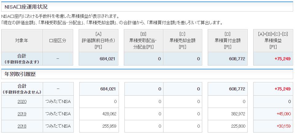 f:id:ymmtkuicru:20200106223105p:plain