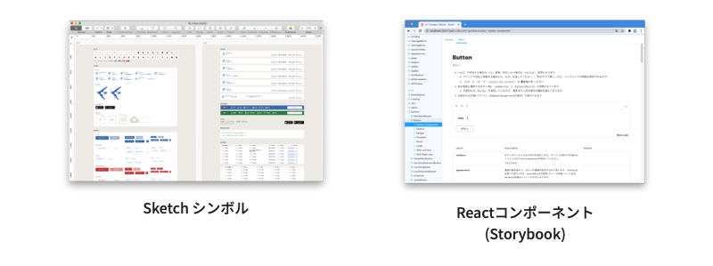 Sketchのスクリーンショットと、Storybookに表示されたReactコンポーネントのスクリーンショット
