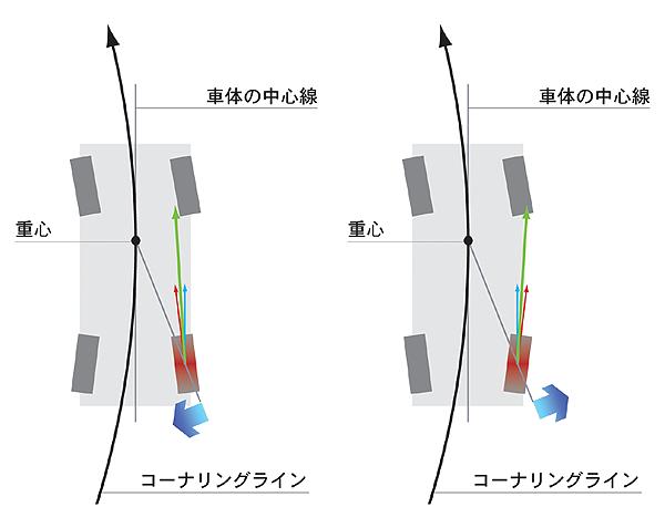f:id:yms-zun:20070807170904p:image:w300:right