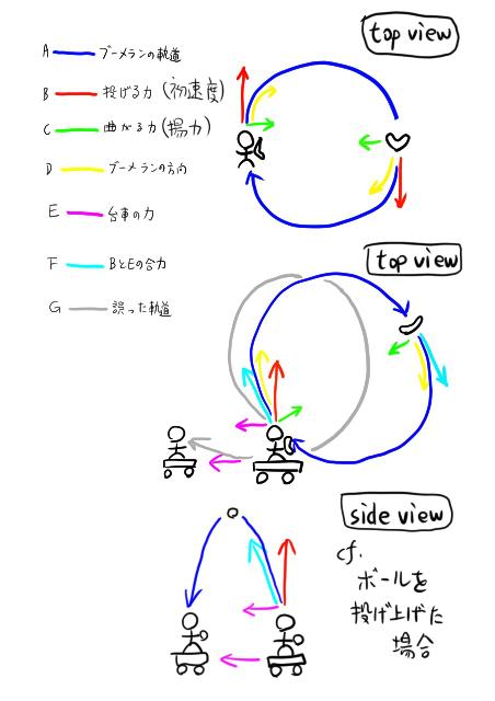 f:id:yms-zun:20110308051720j:image