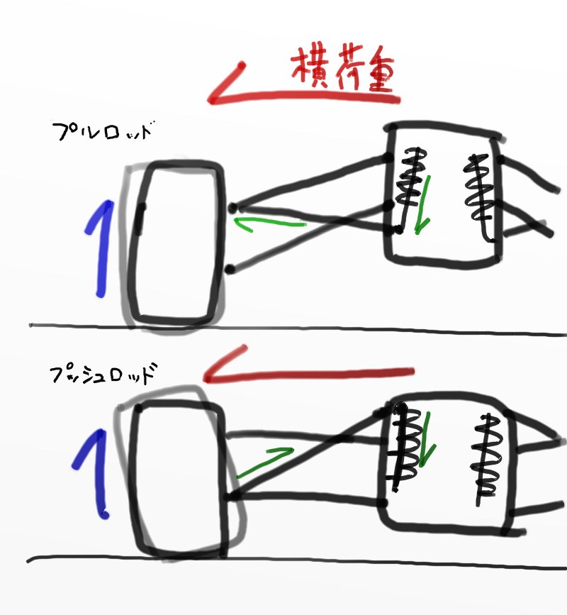 f:id:yms-zun:20120204025930j:image:w600