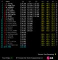 2012R4バーレーン予選
