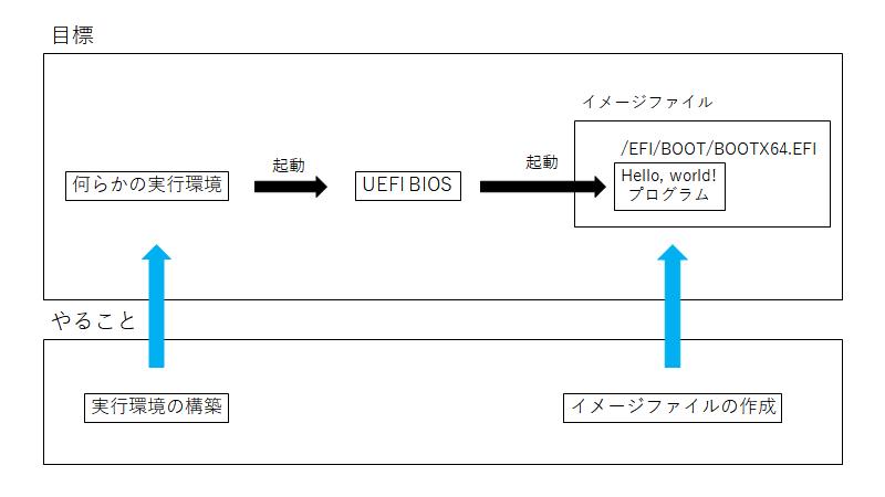 f:id:ymzkmtfm:20210305160038p:plain