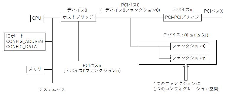 f:id:ymzkmtfm:20210506110726p:plain