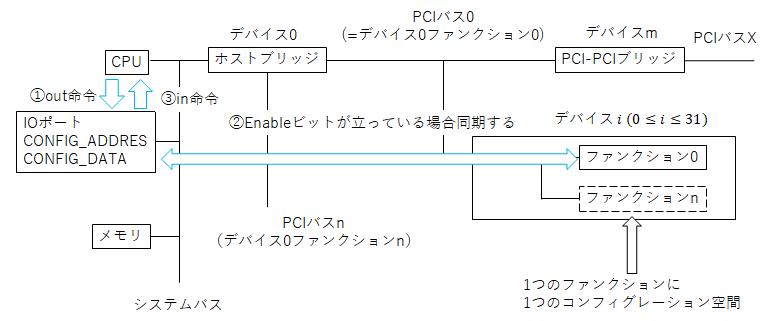 f:id:ymzkmtfm:20210506111428p:plain