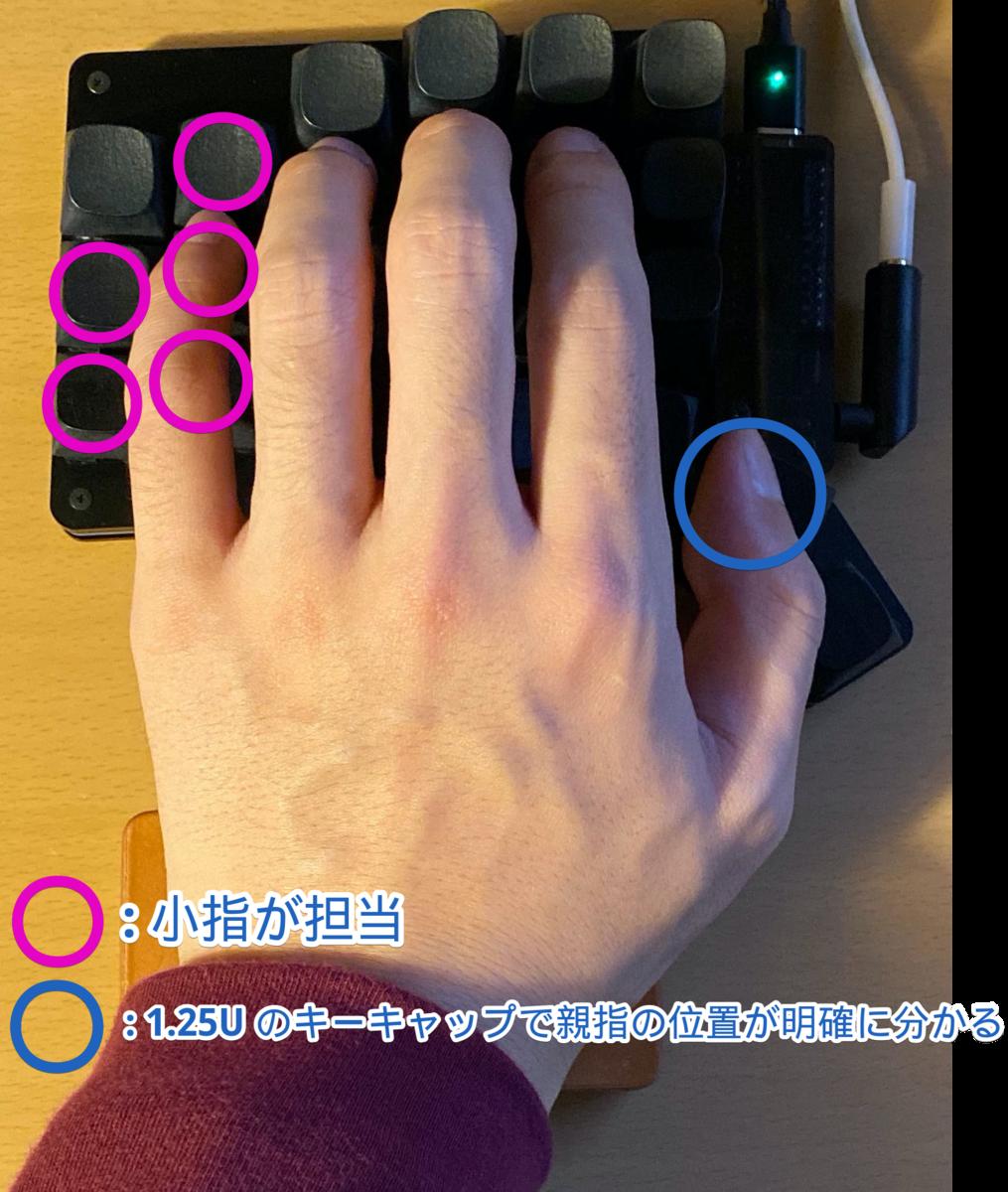 f:id:ynakagawa33:20191119231631p:plain
