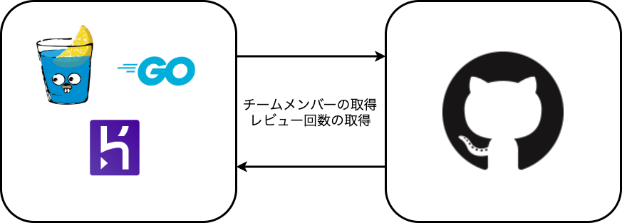 f:id:ynakagawa33:20201213111935p:plain
