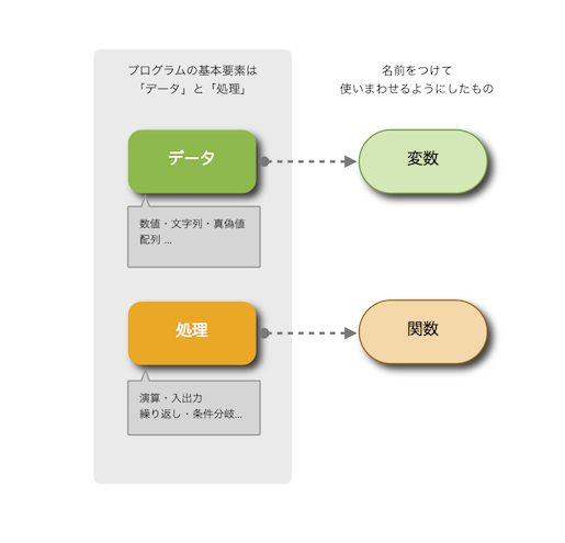 f:id:ynakajima:20110910231759p:image