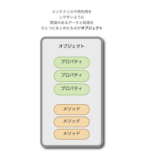 f:id:ynakajima:20110910231801p:image