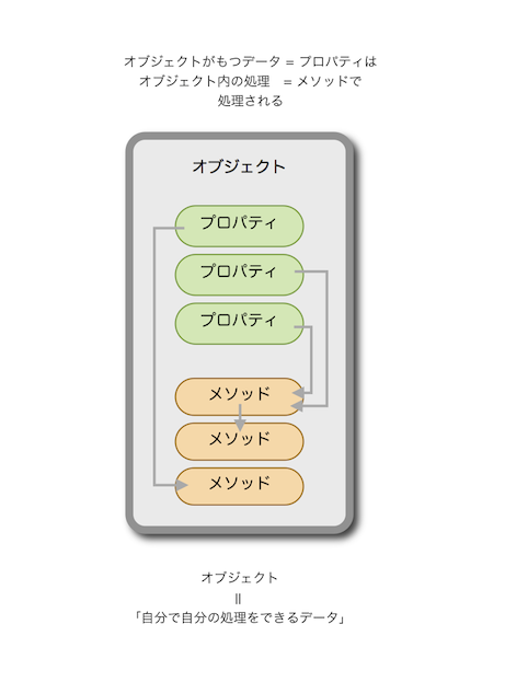f:id:ynakajima:20110910231802p:image