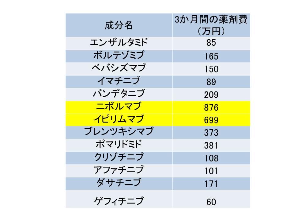f:id:ynakamurachicago:20161012073032j:plain