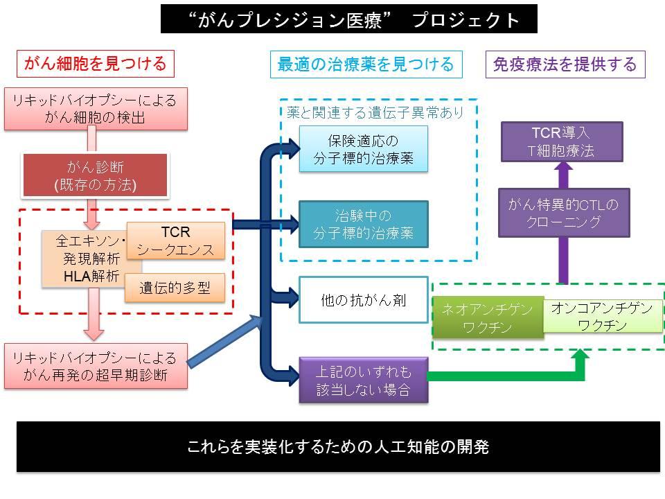 f:id:ynakamurachicago:20170104103703j:plain