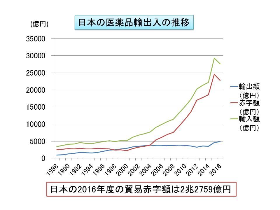 f:id:ynakamurachicago:20170127103319j:plain