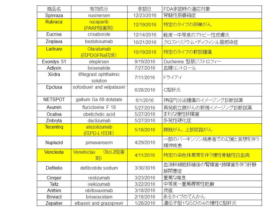 f:id:ynakamurachicago:20170208052937j:plain