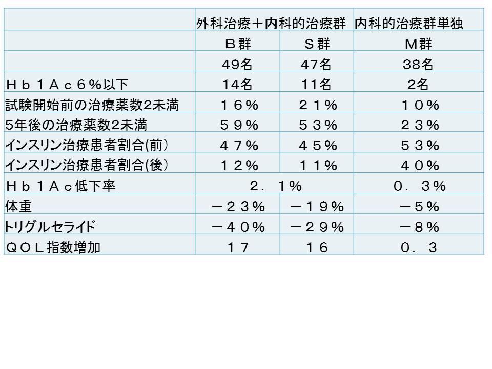 f:id:ynakamurachicago:20170219053719j:plain