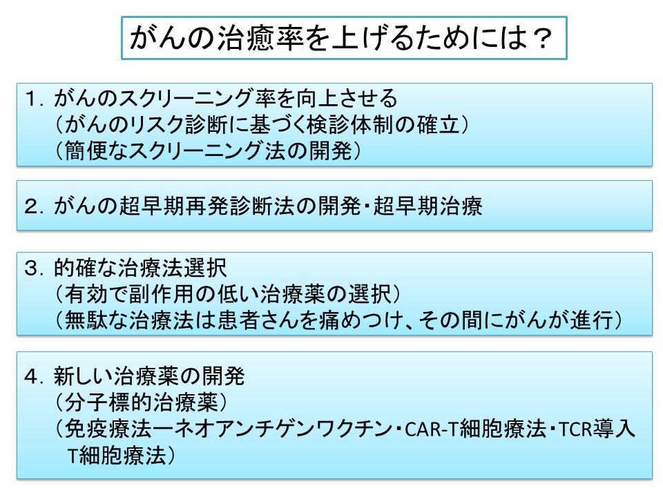 f:id:ynakamurachicago:20170323171557j:plain