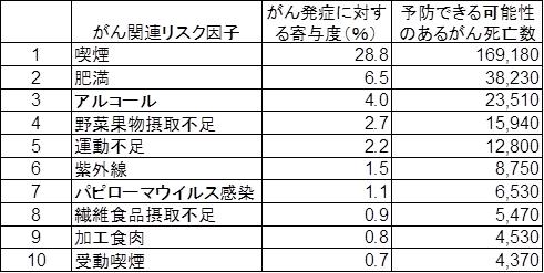 f:id:ynakamurachicago:20180113021903p:plain
