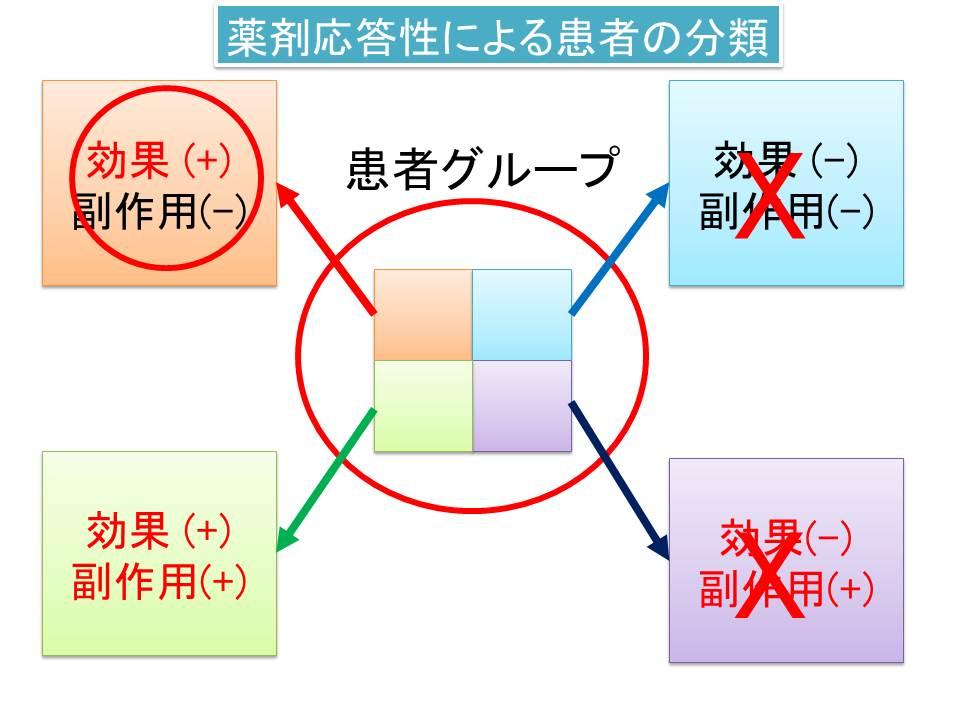 f:id:ynakamurachicago:20180119141820j:plain