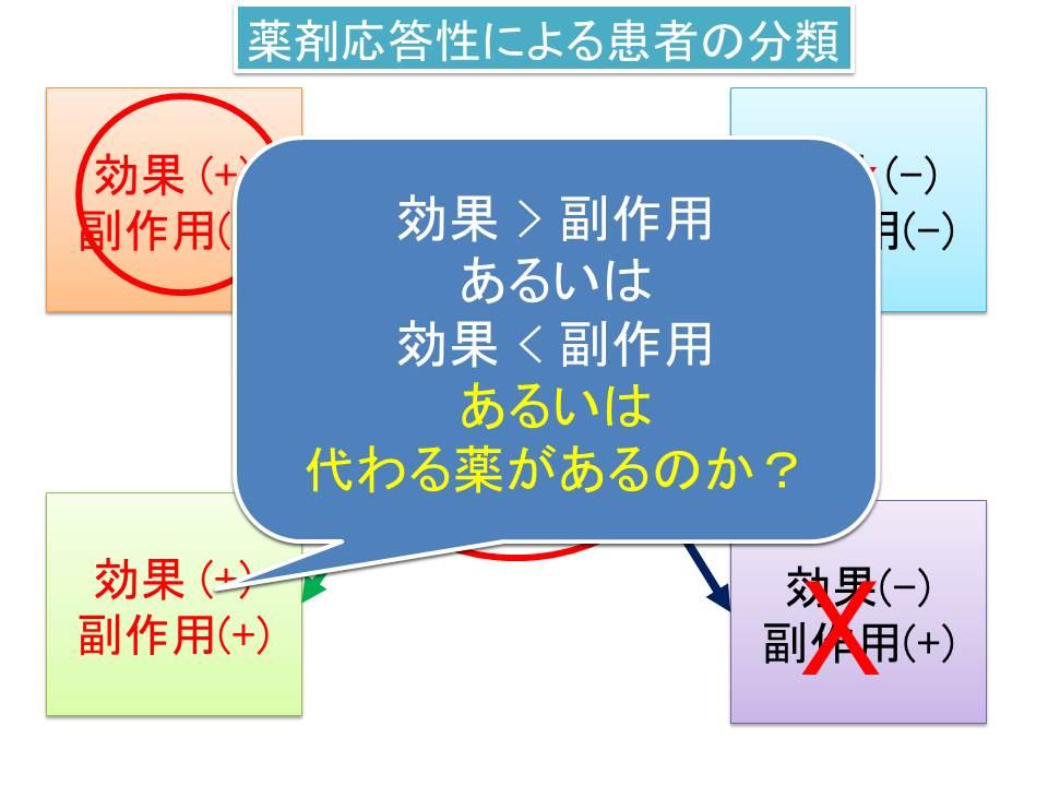 f:id:ynakamurachicago:20180119141911j:plain