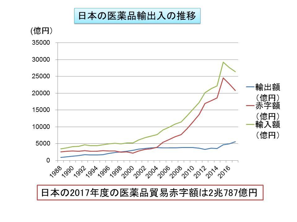 f:id:ynakamurachicago:20180127080937j:plain