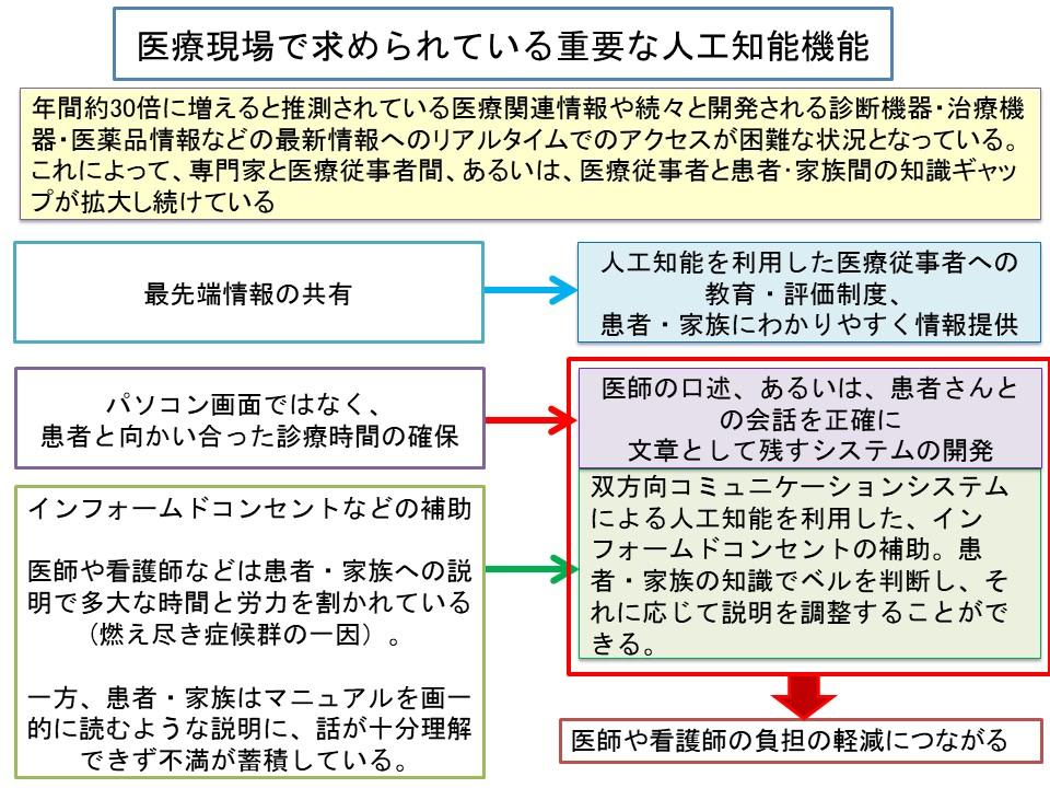 f:id:ynakamurachicago:20180415153400j:plain
