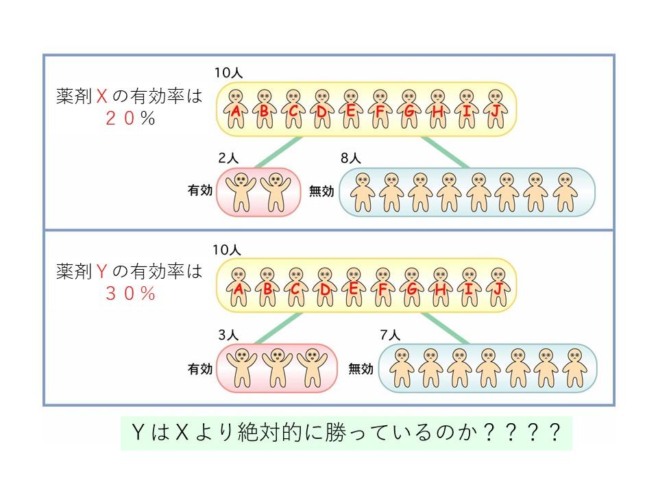 f:id:ynakamurachicago:20180620223109j:plain