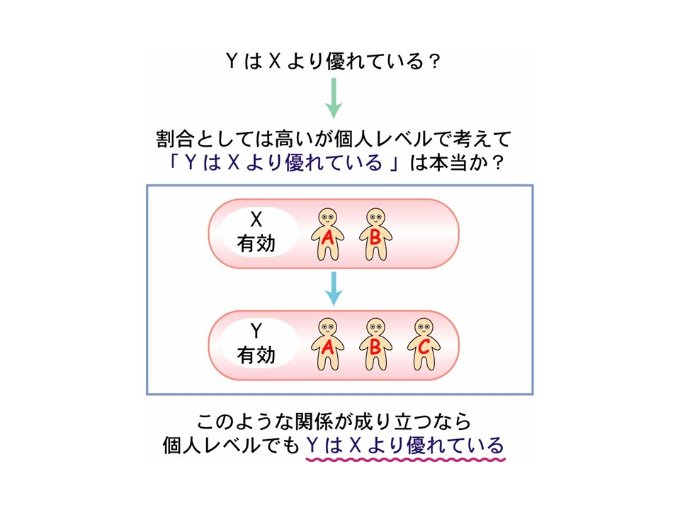 f:id:ynakamurachicago:20180620223234j:plain
