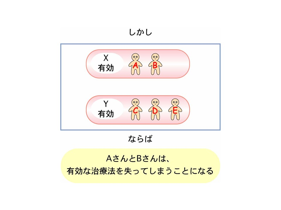f:id:ynakamurachicago:20180620223340j:plain