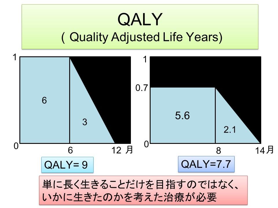 f:id:ynakamurachicago:20180923215544j:plain